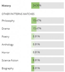 Experience Profile shows preferred Genres