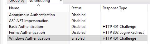 How Windows Authentication is turned on on IIS